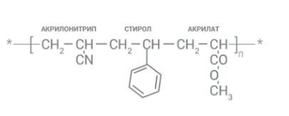 Химическая формула ASA