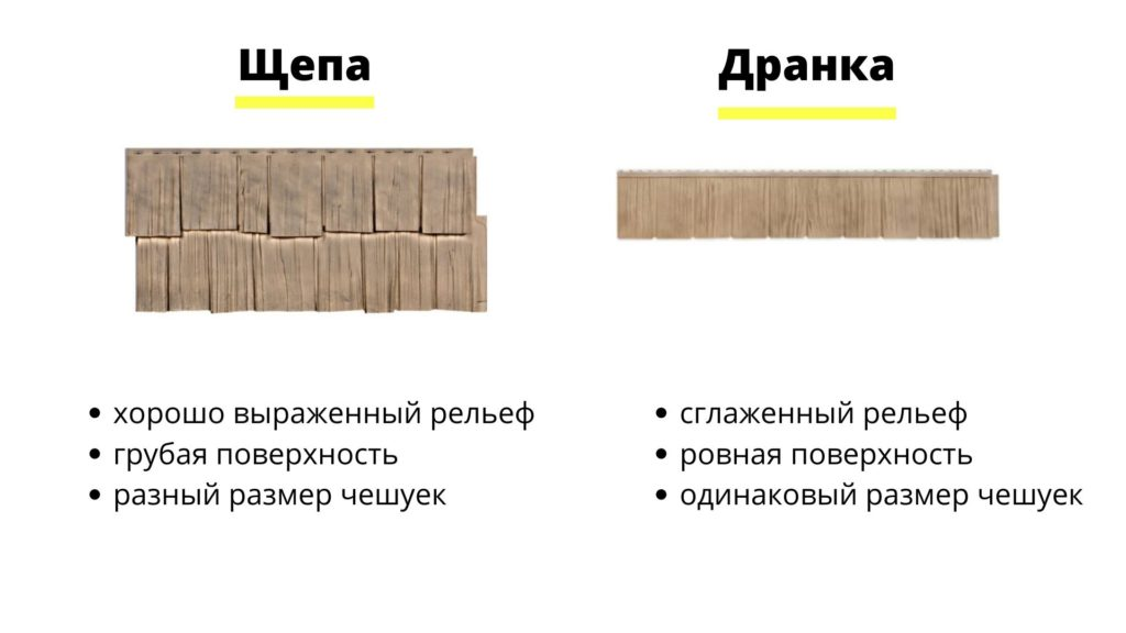 Сравнение двух материалов