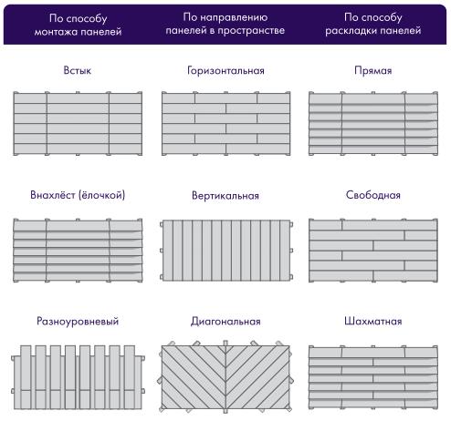Варианты дизайна фиброцементного сайдинга Decover