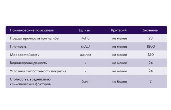 Фиброцементный сайдинг Decover - характеристика материала